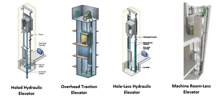 elevator_page_image